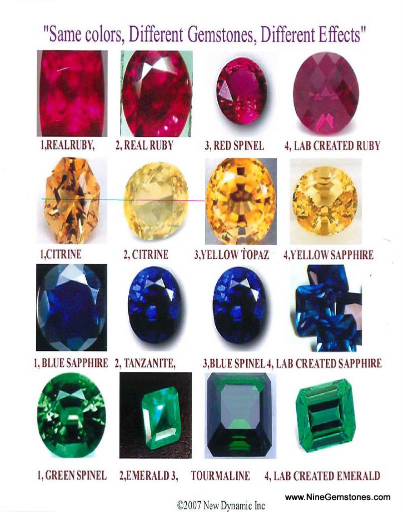 different types different types gemstones
